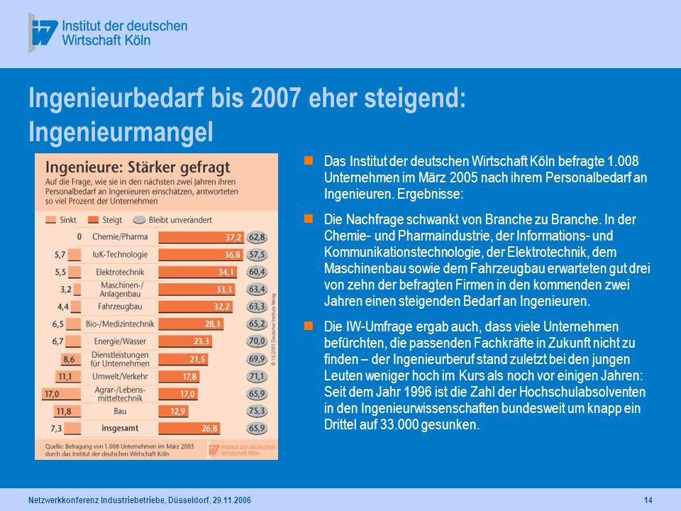 Ingenieurbedarf bis 2007 eher steigend: Ingenieurmangel