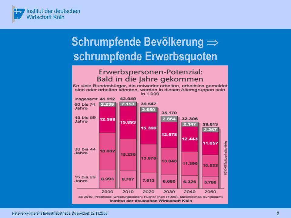 Schrumpfende Bevölkerung  schrumpfende Erwerbsquoten