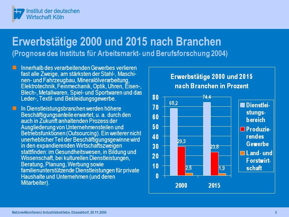 Erwerbstätige 2000 und 2015 nach Branchen (Prognose des Instituts für Arbeitsmarkt- und Berufsforschung 2004)