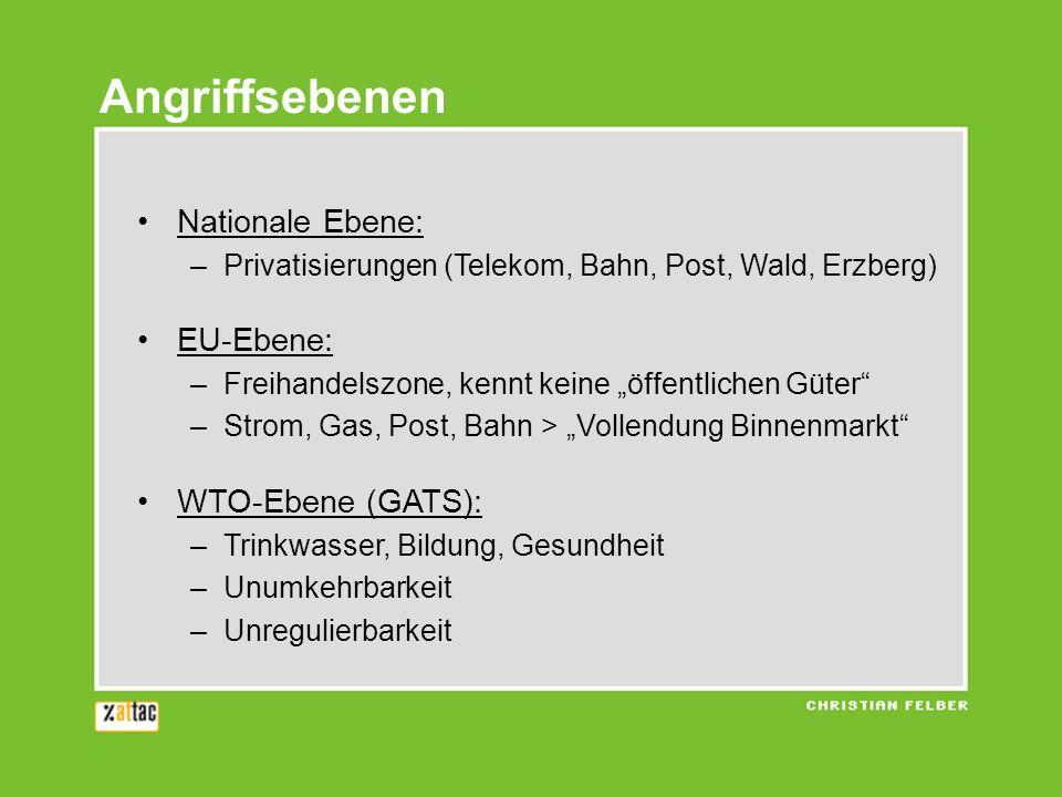 Angriffsebenen Nationale Ebene: EU-Ebene: WTO-Ebene (GATS):