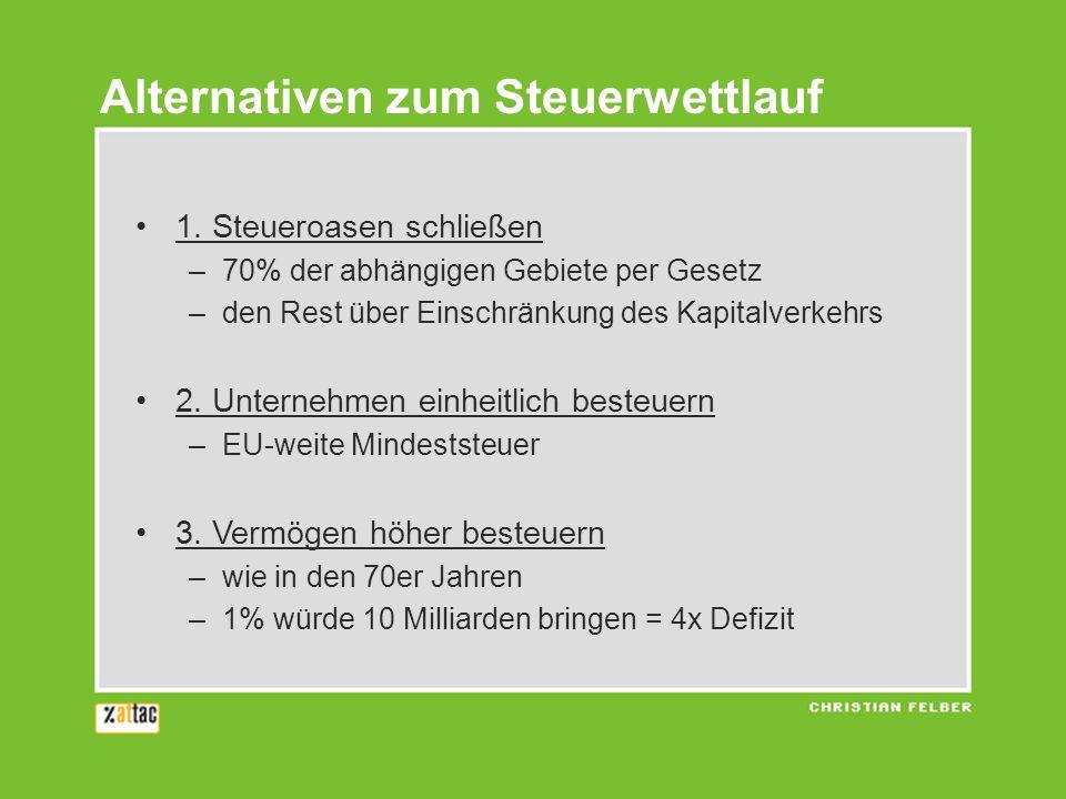 Alternativen zum Steuerwettlauf