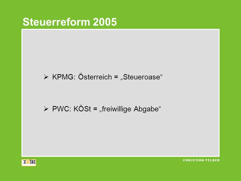 """Steuerreform 2005 KPMG: Österreich = """"Steueroase"""