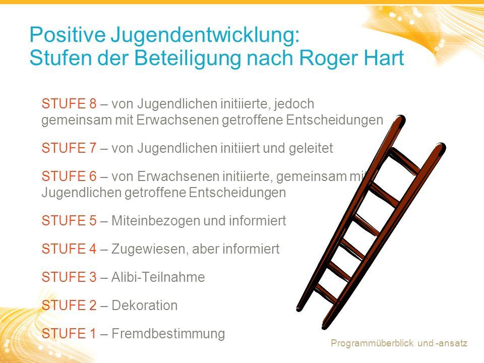 Positive Jugendentwicklung: Stufen der Beteiligung nach Roger Hart