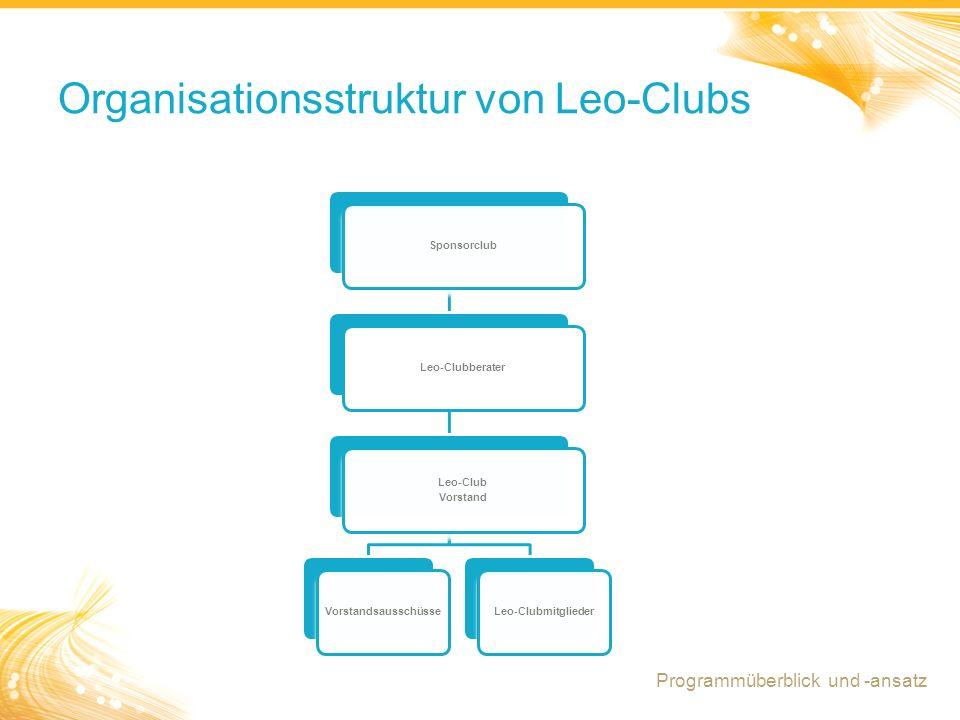 Organisationsstruktur von Leo-Clubs