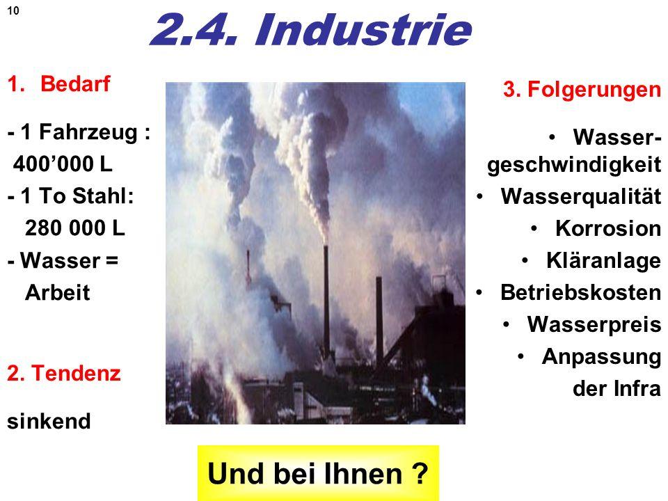 2.4. Industrie Und bei Ihnen Bedarf 3. Folgerungen - 1 Fahrzeug :