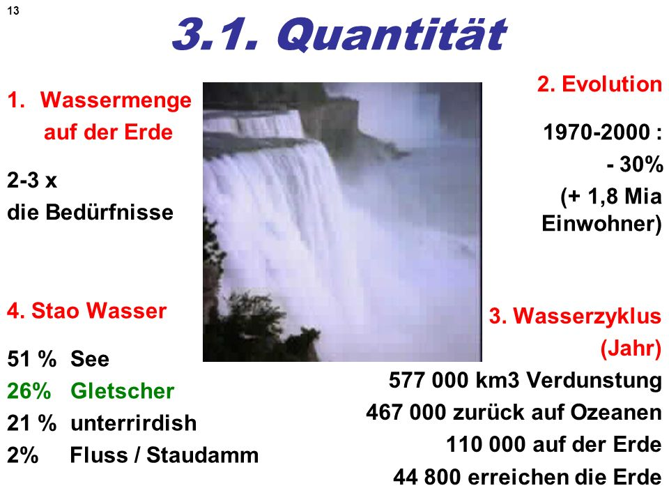 3.1. Quantität 2. Evolution 1970-2000 : - 30% (+ 1,8 Mia Einwohner)