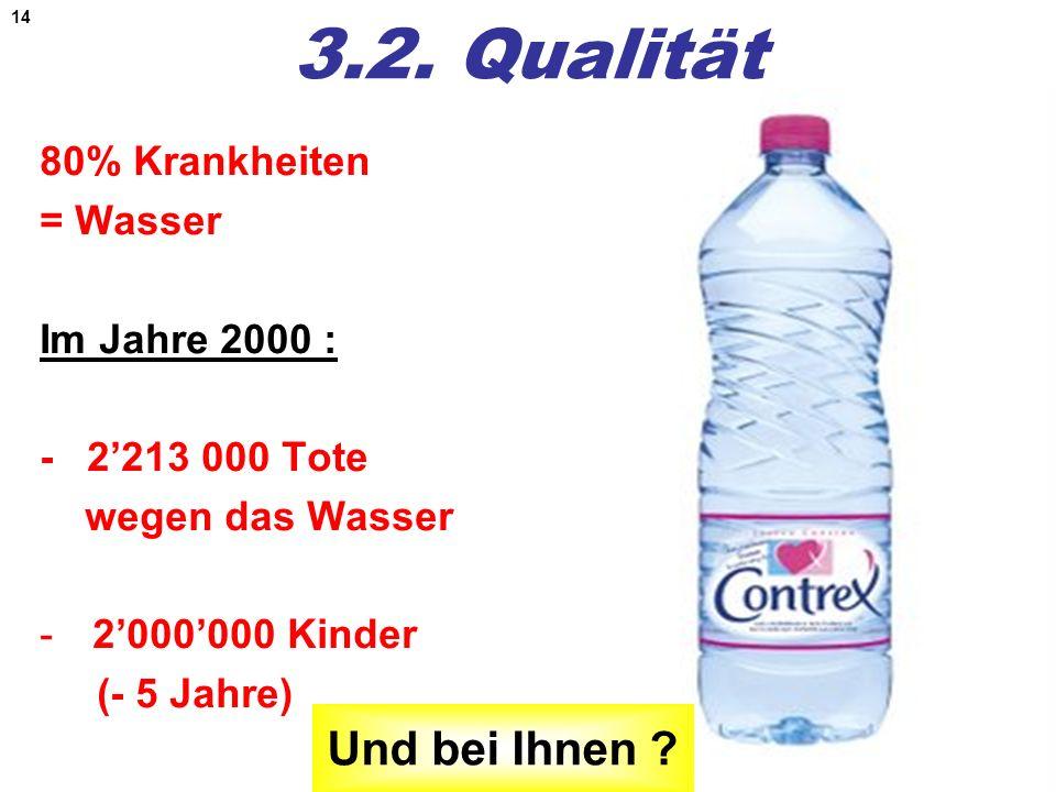 3.2. Qualität Und bei Ihnen 80% Krankheiten = Wasser Im Jahre 2000 :