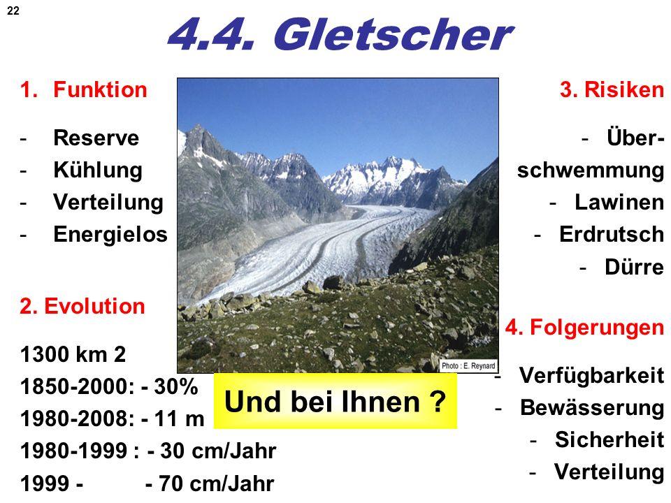 4.4. Gletscher Und bei Ihnen Funktion Reserve Kühlung Verteilung