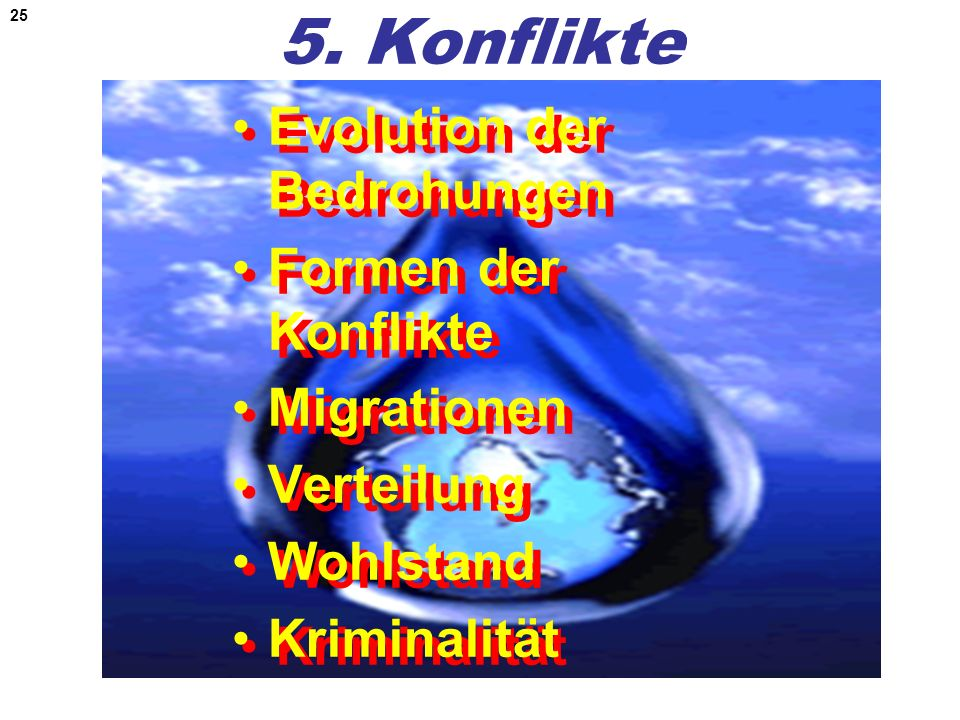5. Konflikte Evolution der Bedrohungen Formen der Konflikte