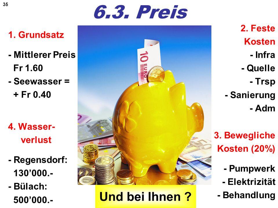 6.3. Preis2. Feste Kosten - Infra - Quelle - Trsp - Sanierung - Adm 1. Grundsatz - Mittlerer Preis Fr 1.60 - Seewasser = + Fr 0.40