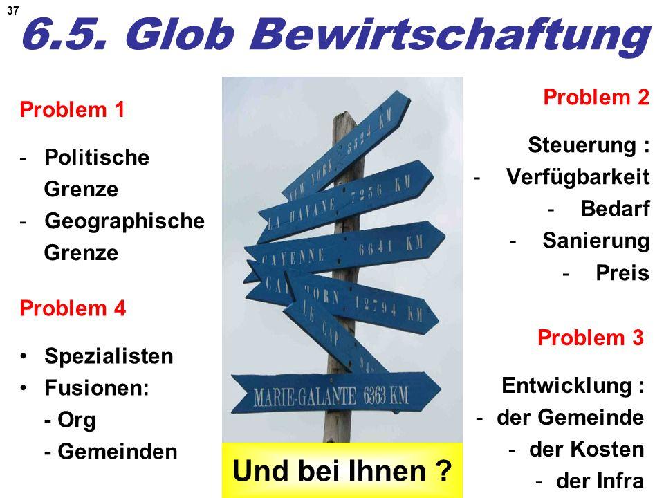 6.5. Glob Bewirtschaftung Und bei Ihnen Problem 2 Problem 1