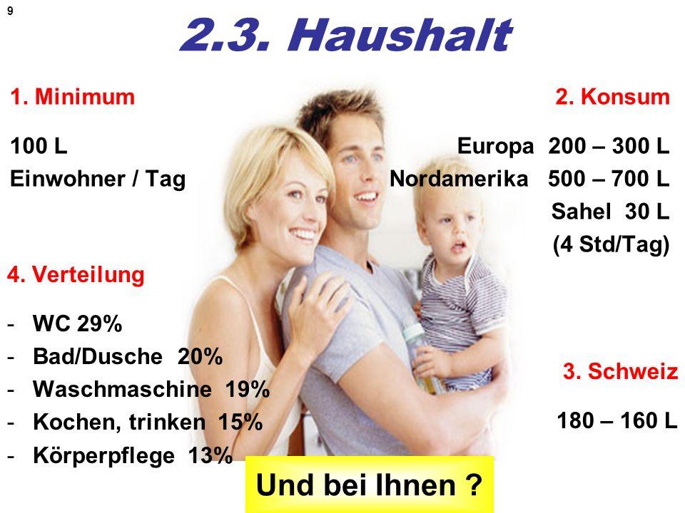 2.3. Haushalt Und bei Ihnen 1. Minimum 100 L Einwohner / Tag