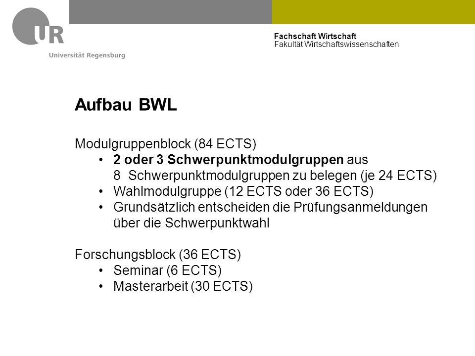 Aufbau BWL Modulgruppenblock (84 ECTS)