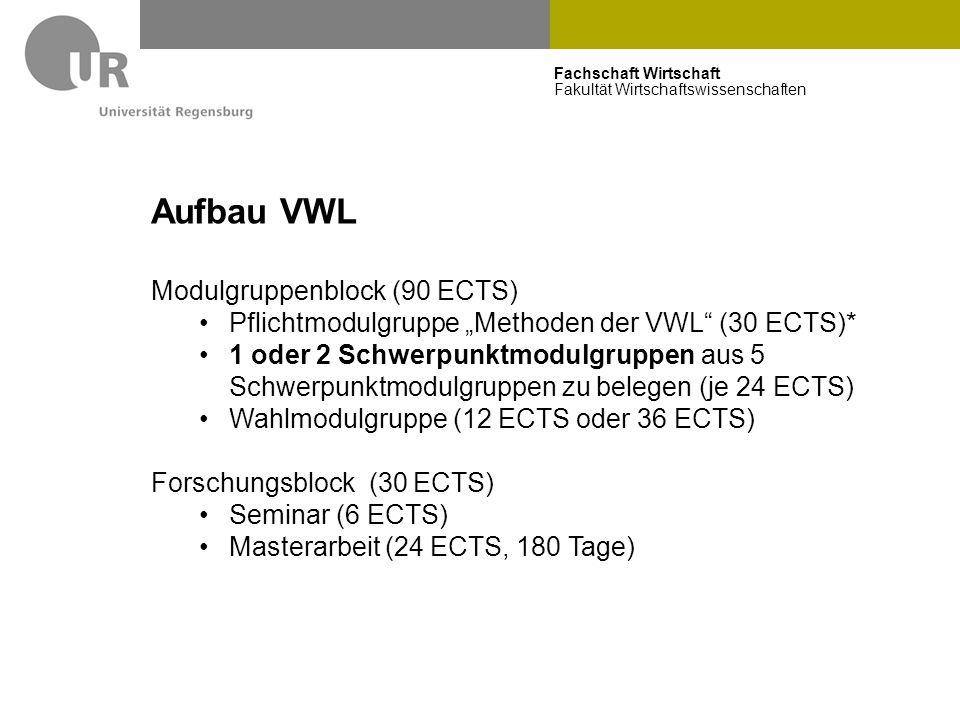 Aufbau VWL Modulgruppenblock (90 ECTS)