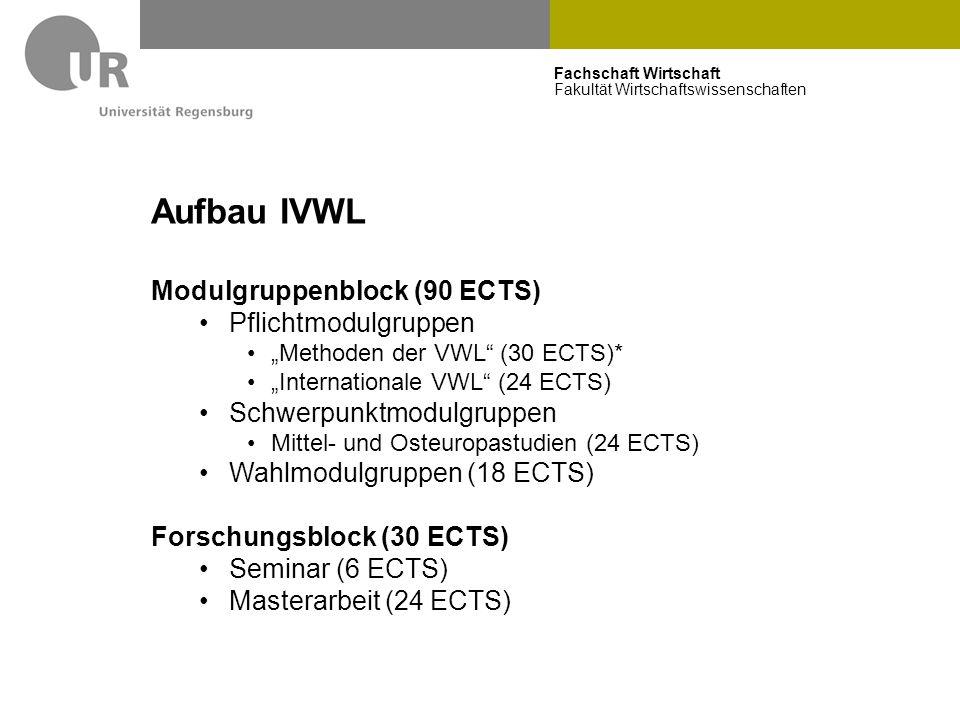 Aufbau IVWL Modulgruppenblock (90 ECTS) Pflichtmodulgruppen
