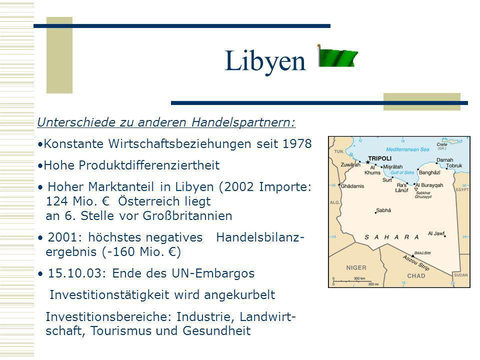 Libyen Unterschiede zu anderen Handelspartnern: