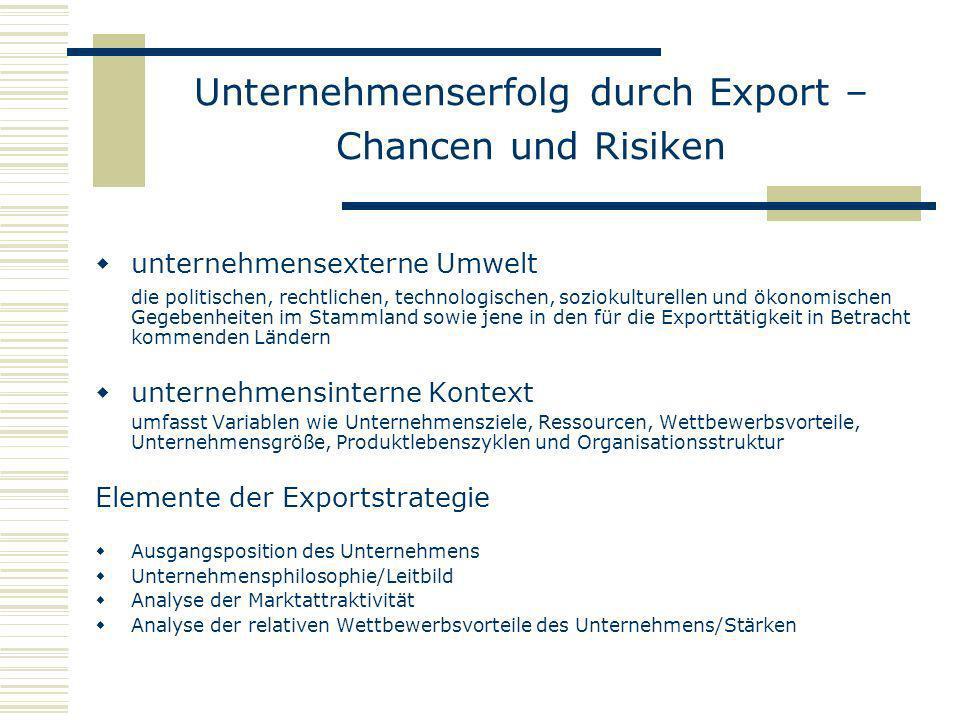 Unternehmenserfolg durch Export – Chancen und Risiken