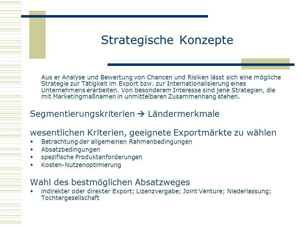 Strategische Konzepte