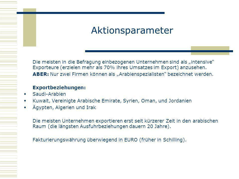 Aktionsparameter