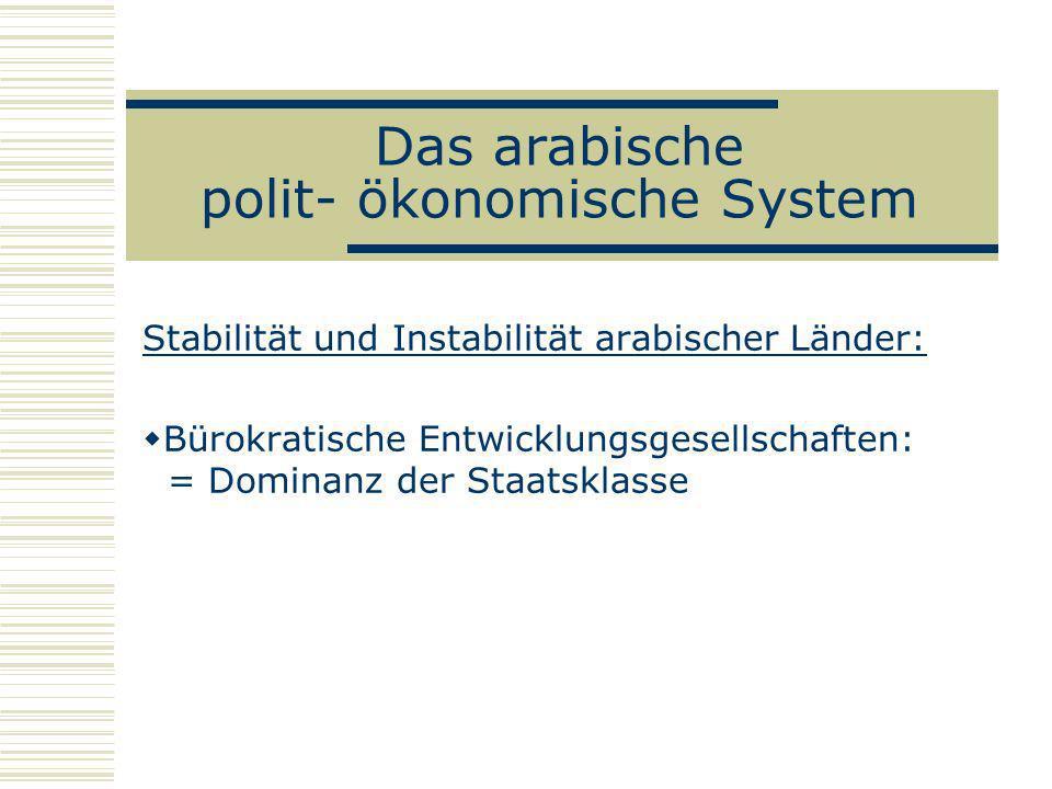 Das arabische polit- ökonomische System