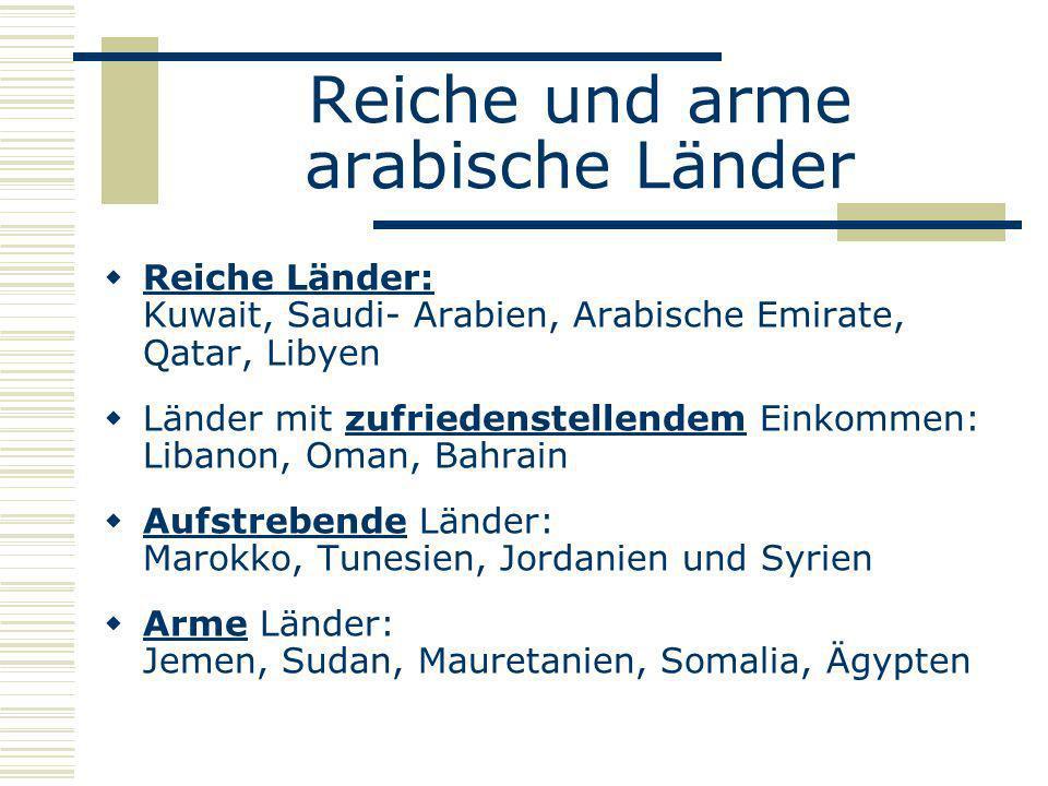 Reiche und arme arabische Länder