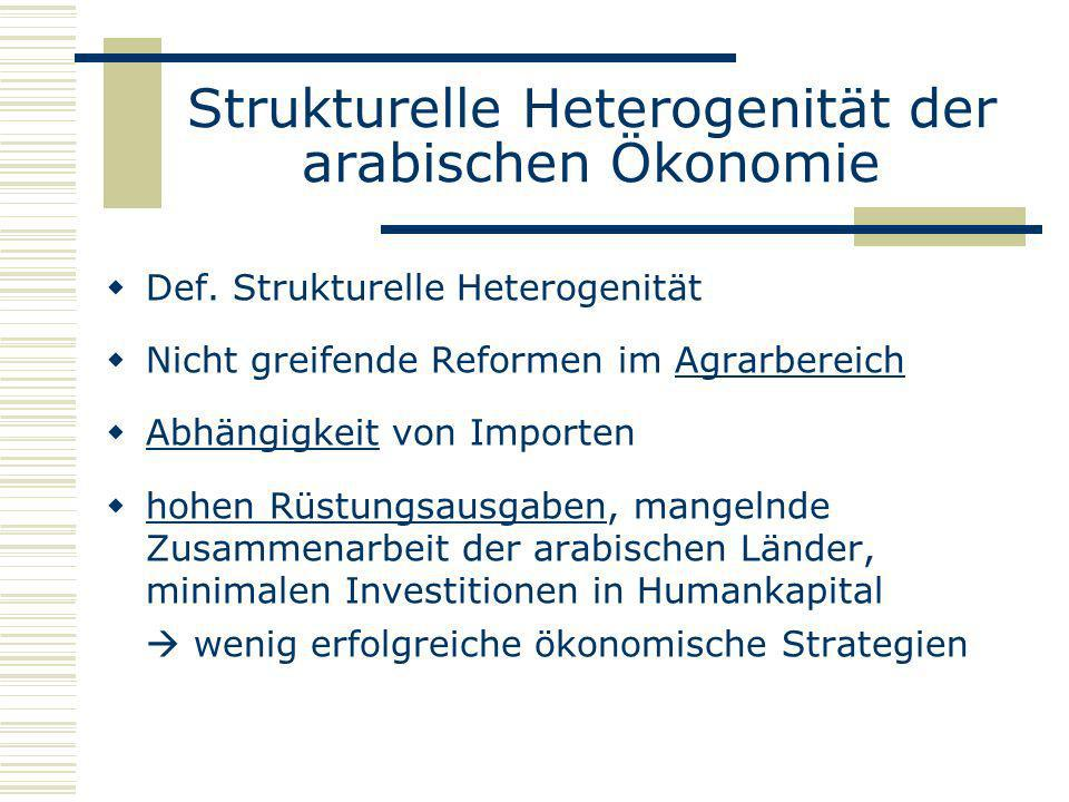 Strukturelle Heterogenität der arabischen Ökonomie