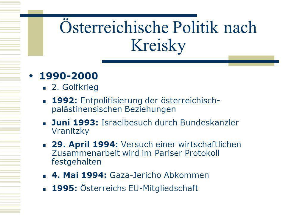 Österreichische Politik nach Kreisky