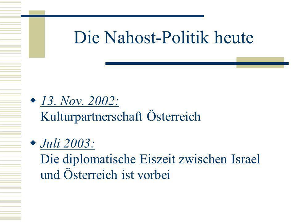 Die Nahost-Politik heute