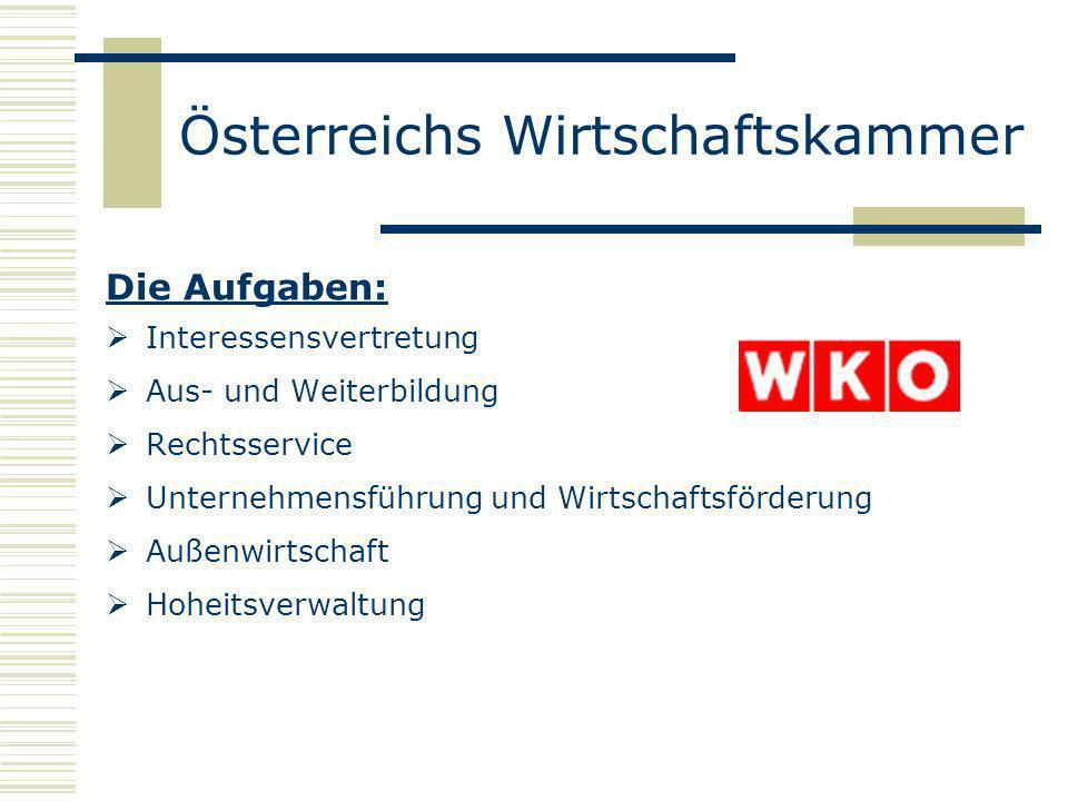 Österreichs Wirtschaftskammer