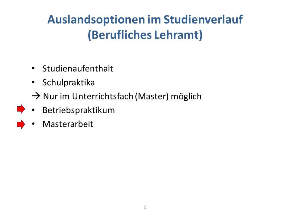 Auslandsoptionen im Studienverlauf (Berufliches Lehramt)