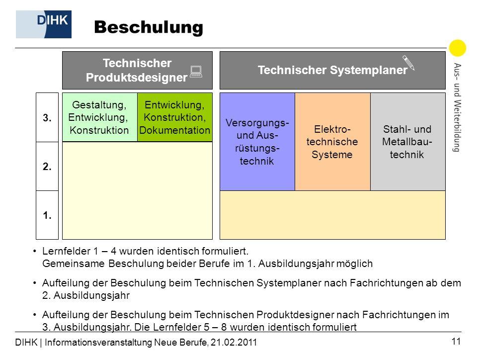 Technischer Systemplaner Technischer Produktsdesigner
