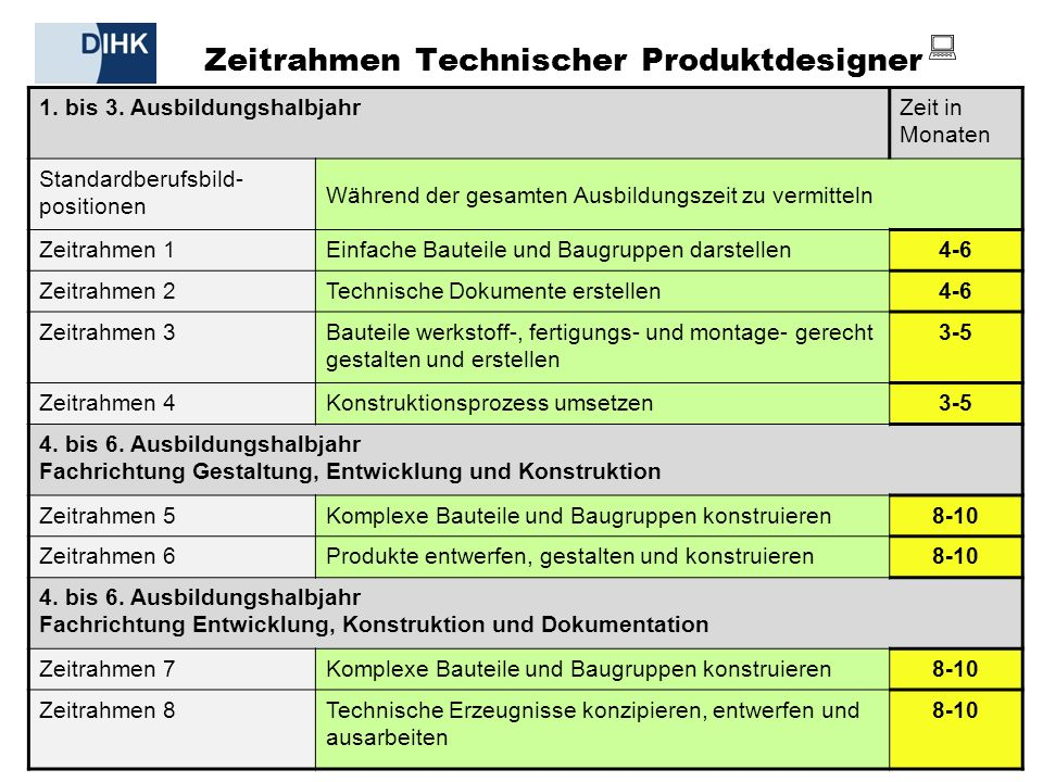 Zeitrahmen Technischer Produktdesigner
