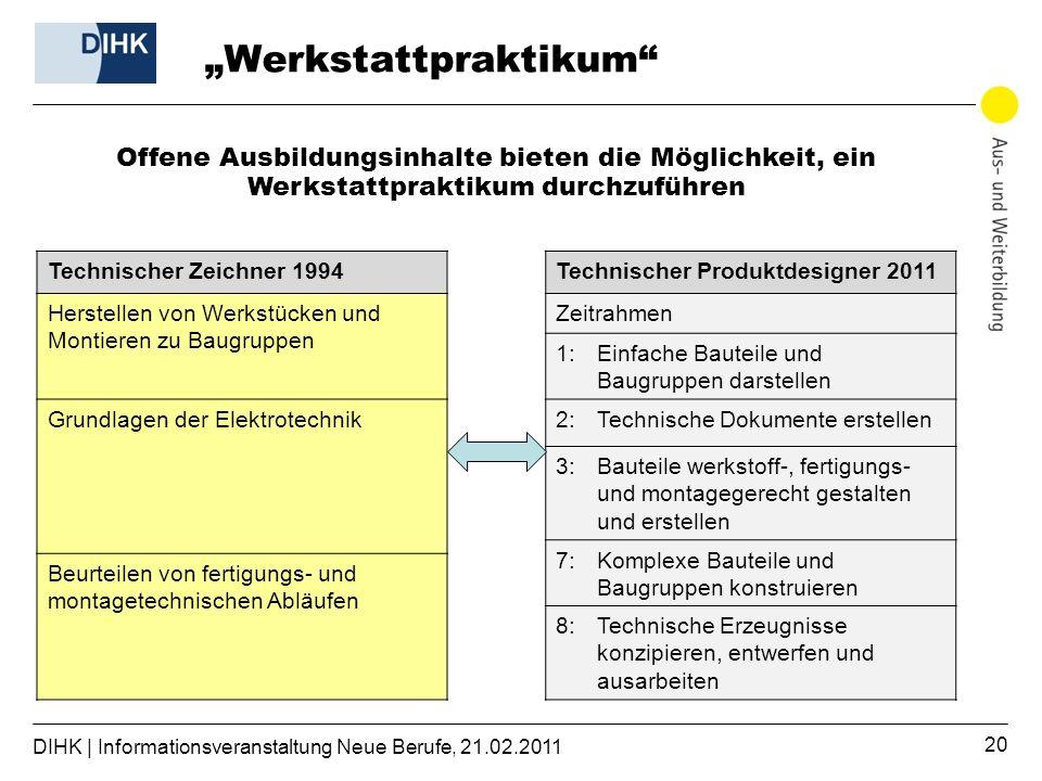 """Werkstattpraktikum"