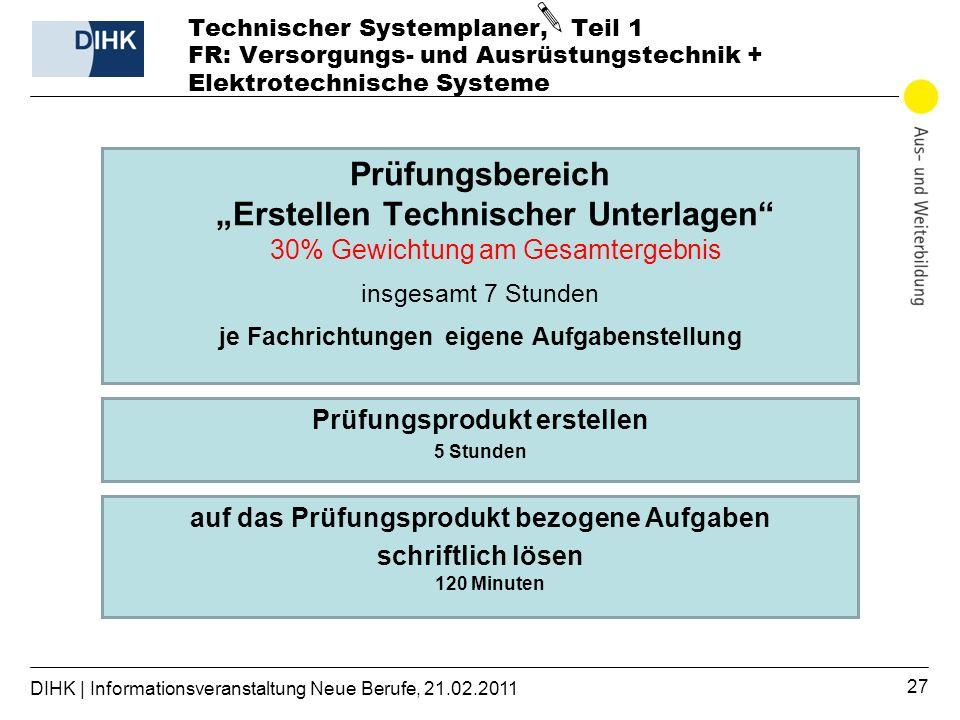  Technischer Systemplaner, Teil 1 FR: Versorgungs- und Ausrüstungstechnik + Elektrotechnische Systeme.