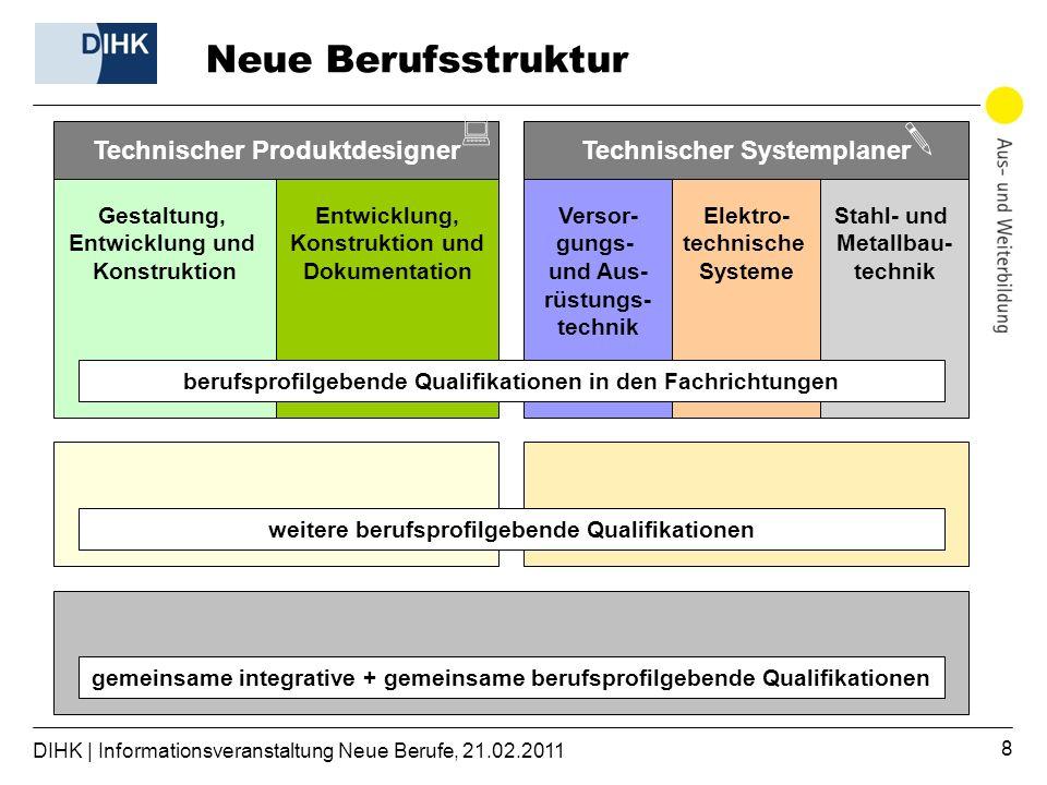 Neue Berufsstruktur   Technischer Produktdesigner