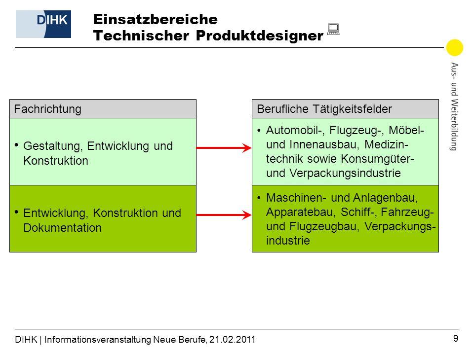 Einsatzbereiche Technischer Produktdesigner