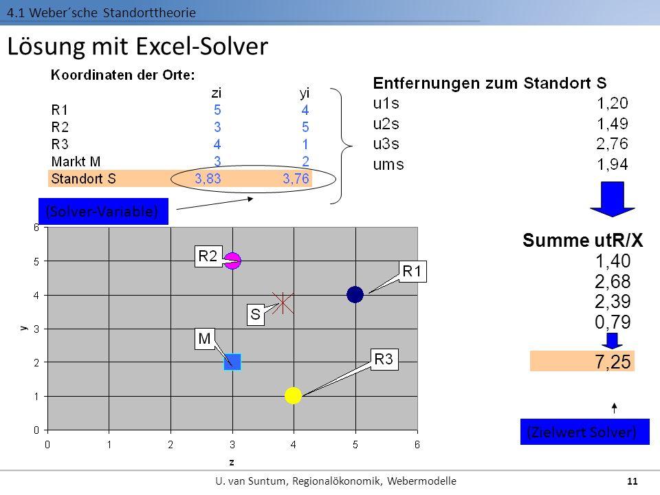 Lösung mit Excel-Solver