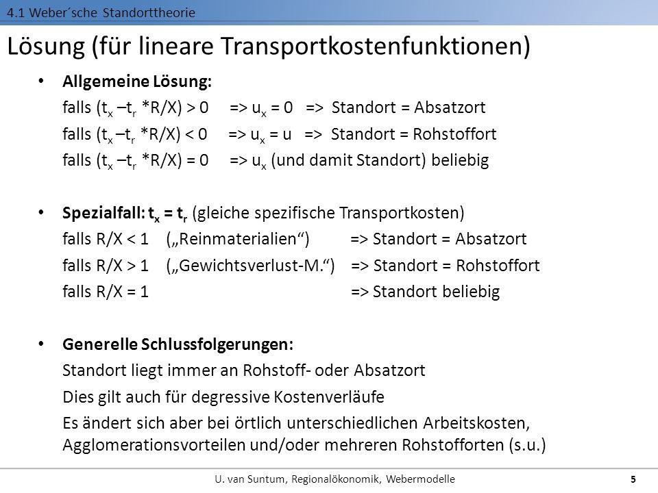 Lösung (für lineare Transportkostenfunktionen)