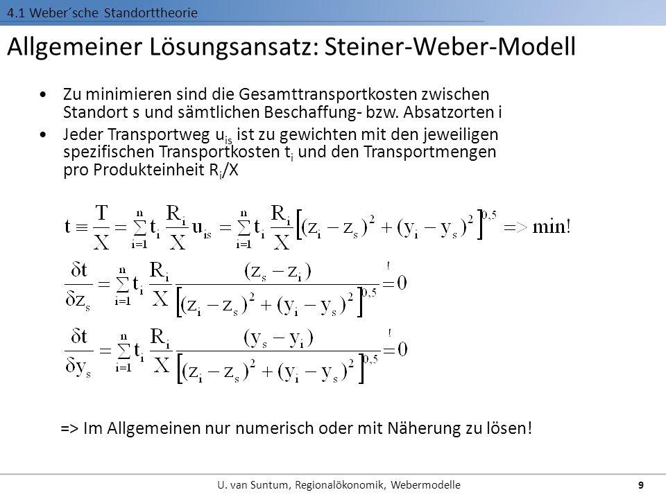 Allgemeiner Lösungsansatz: Steiner-Weber-Modell