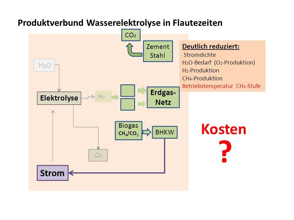Produktverbund Wasserelektrolyse in Flautezeiten