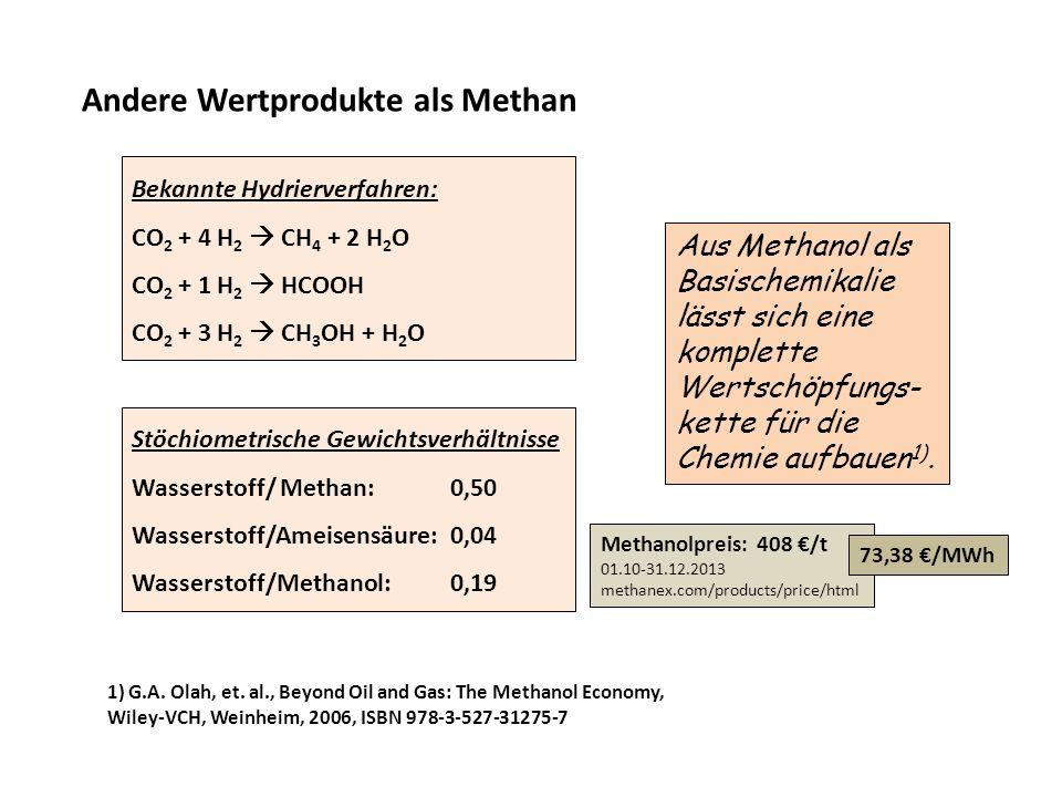 Andere Wertprodukte als Methan