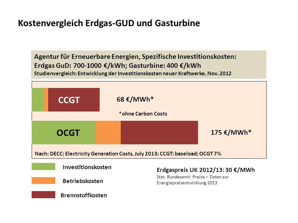 Kostenvergleich Erdgas-GUD und Gasturbine