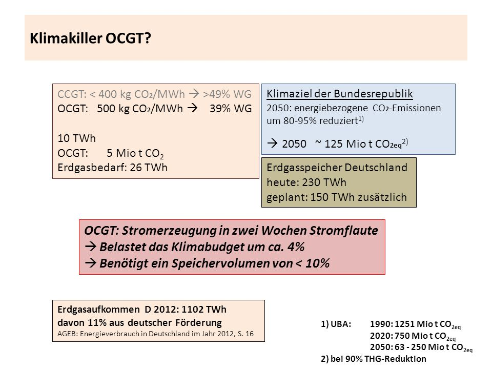 Klimakiller OCGT OCGT: Stromerzeugung in zwei Wochen Stromflaute