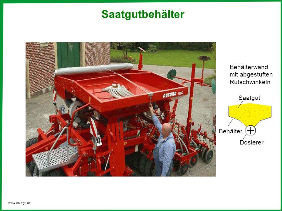 Saatgutbehälter Behälterwand mit abgestuften Rutschwinkeln Saatgut