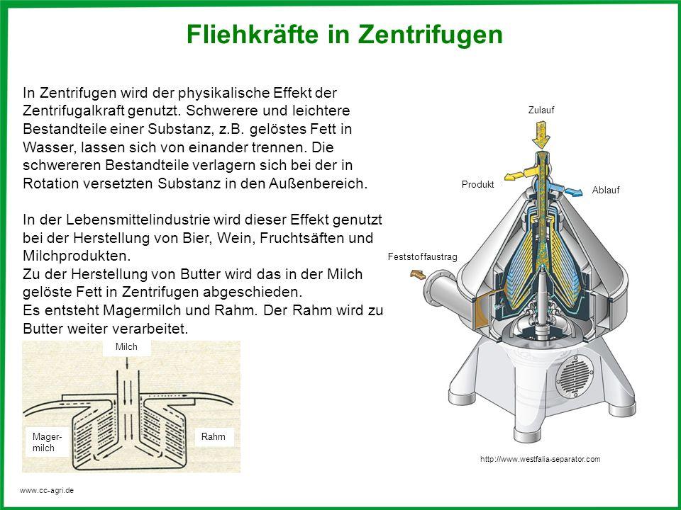 Fliehkräfte in Zentrifugen