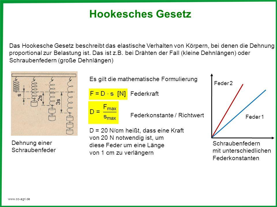 Hookesches Gesetz Das Hookesche Gesetz beschreibt das elastische Verhalten von Körpern, bei denen die Dehnung.