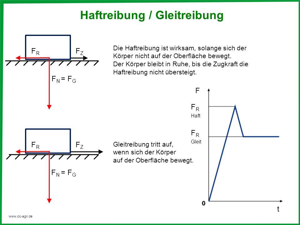Haftreibung / Gleitreibung