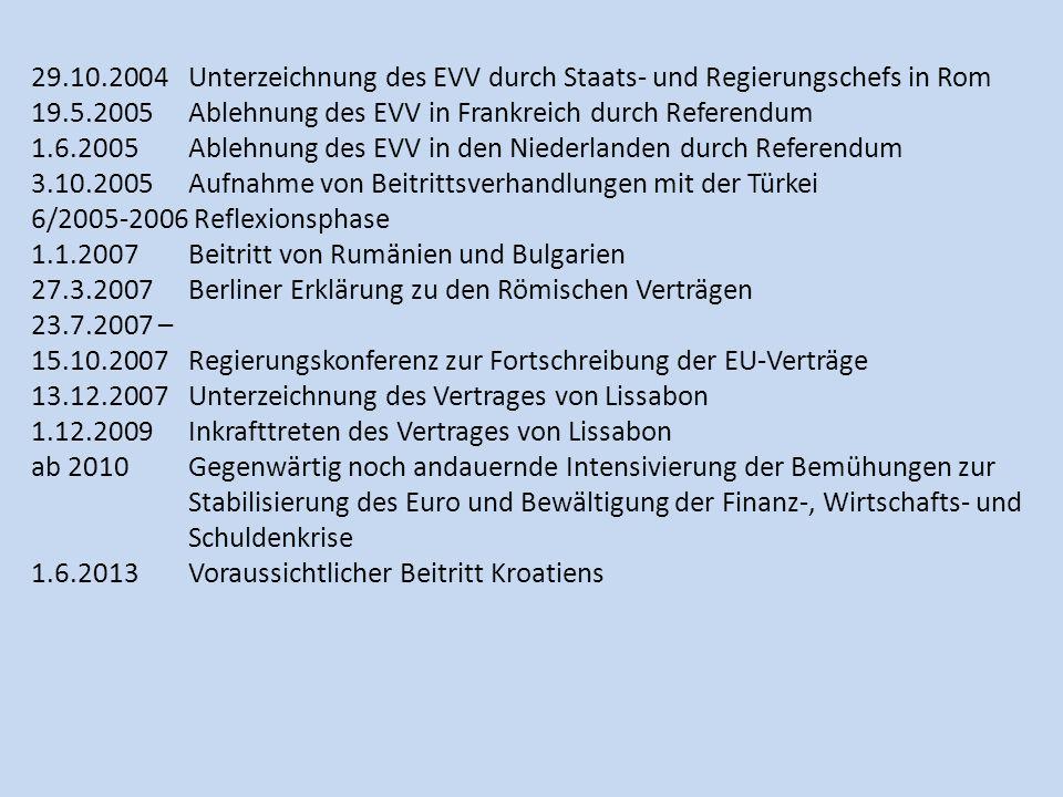 29.10.2004 Unterzeichnung des EVV durch Staats- und Regierungschefs in Rom