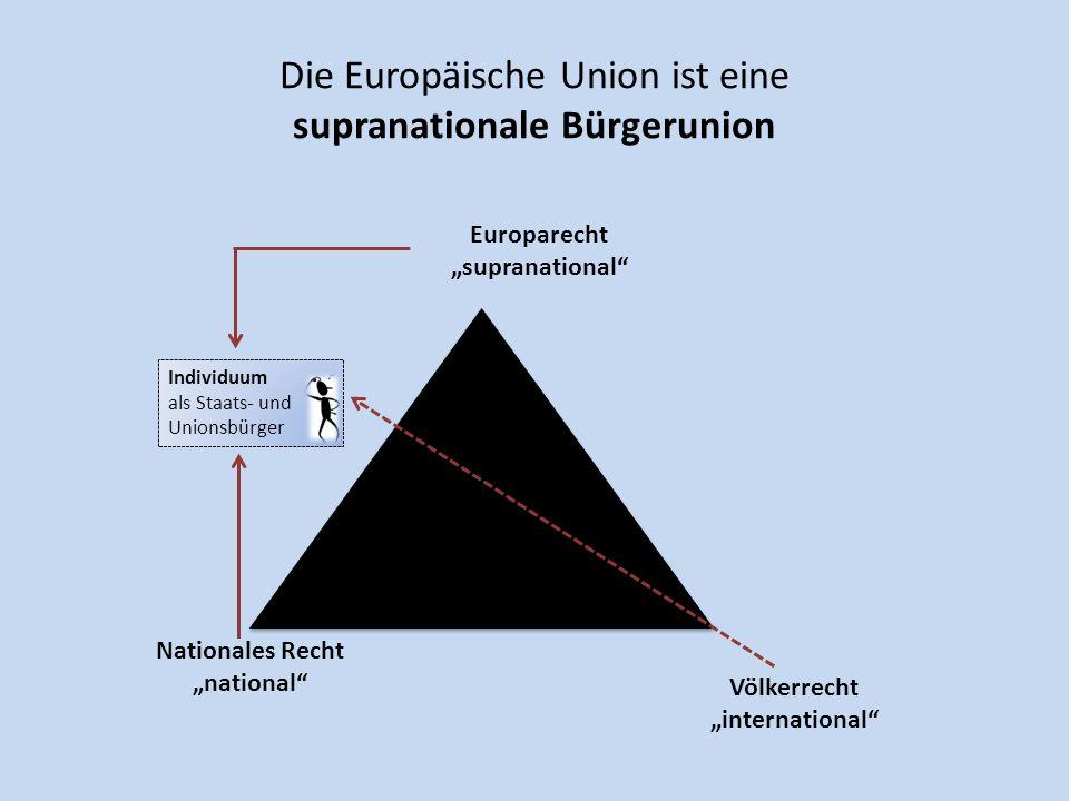 Die Europäische Union ist eine supranationale Bürgerunion