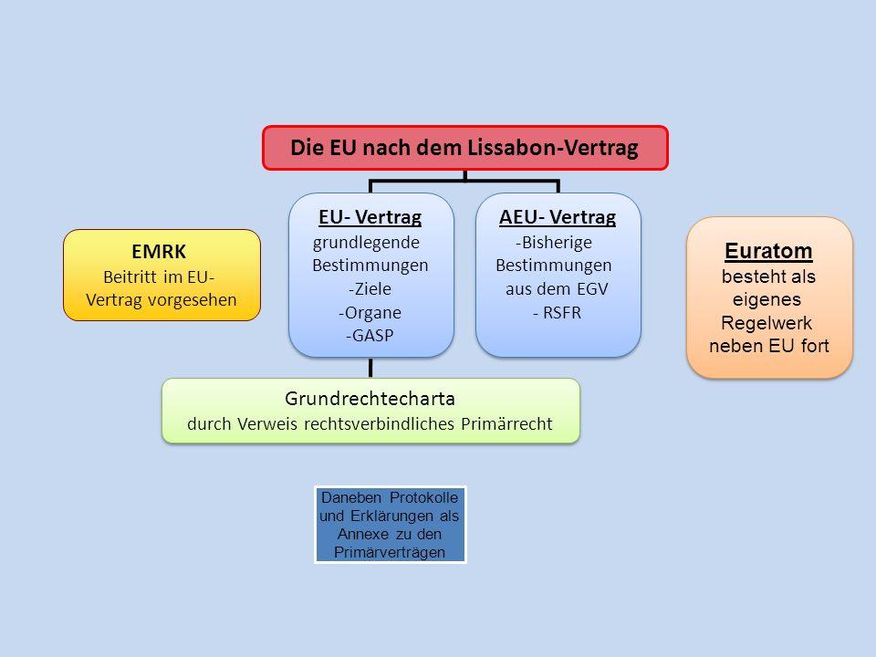 Die EU nach dem Lissabon-Vertrag